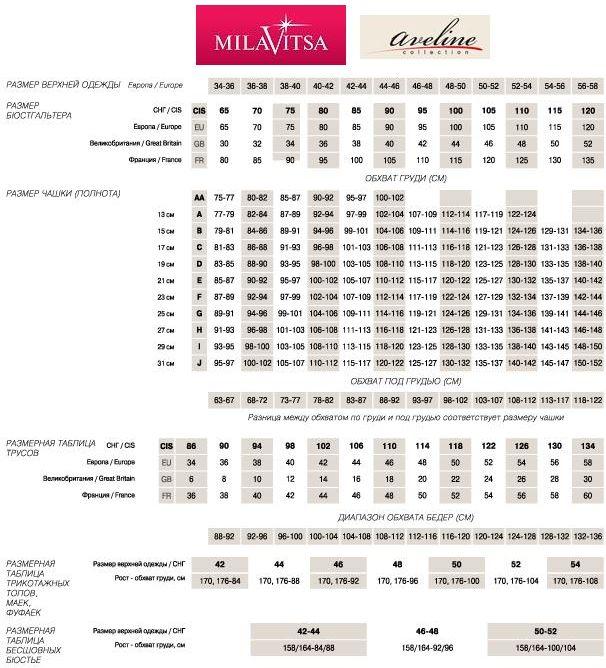 Таблица Милавица
